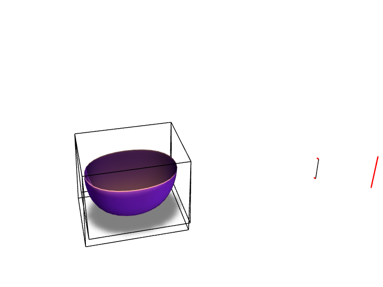 cereal bowl - 3D design by jigarcia11 on Apr 3, 2018