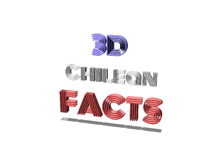 3D Chilean FACTS - 3D design by Nicolas Barra Mar 7, 2018