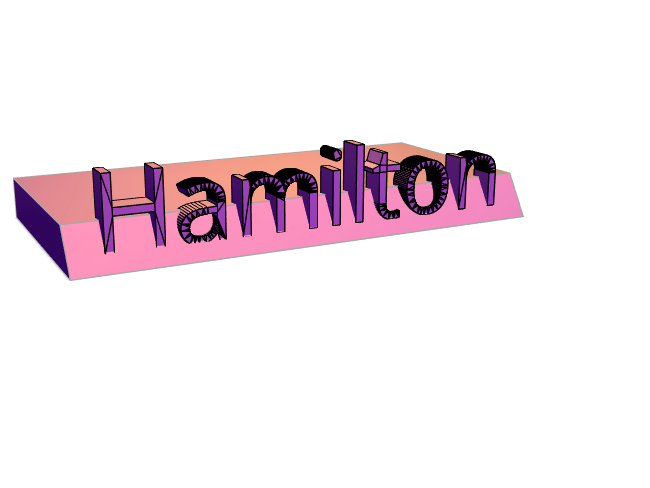 Hamilton Base - 3D design by Nathan Costa Dec 30, 2017