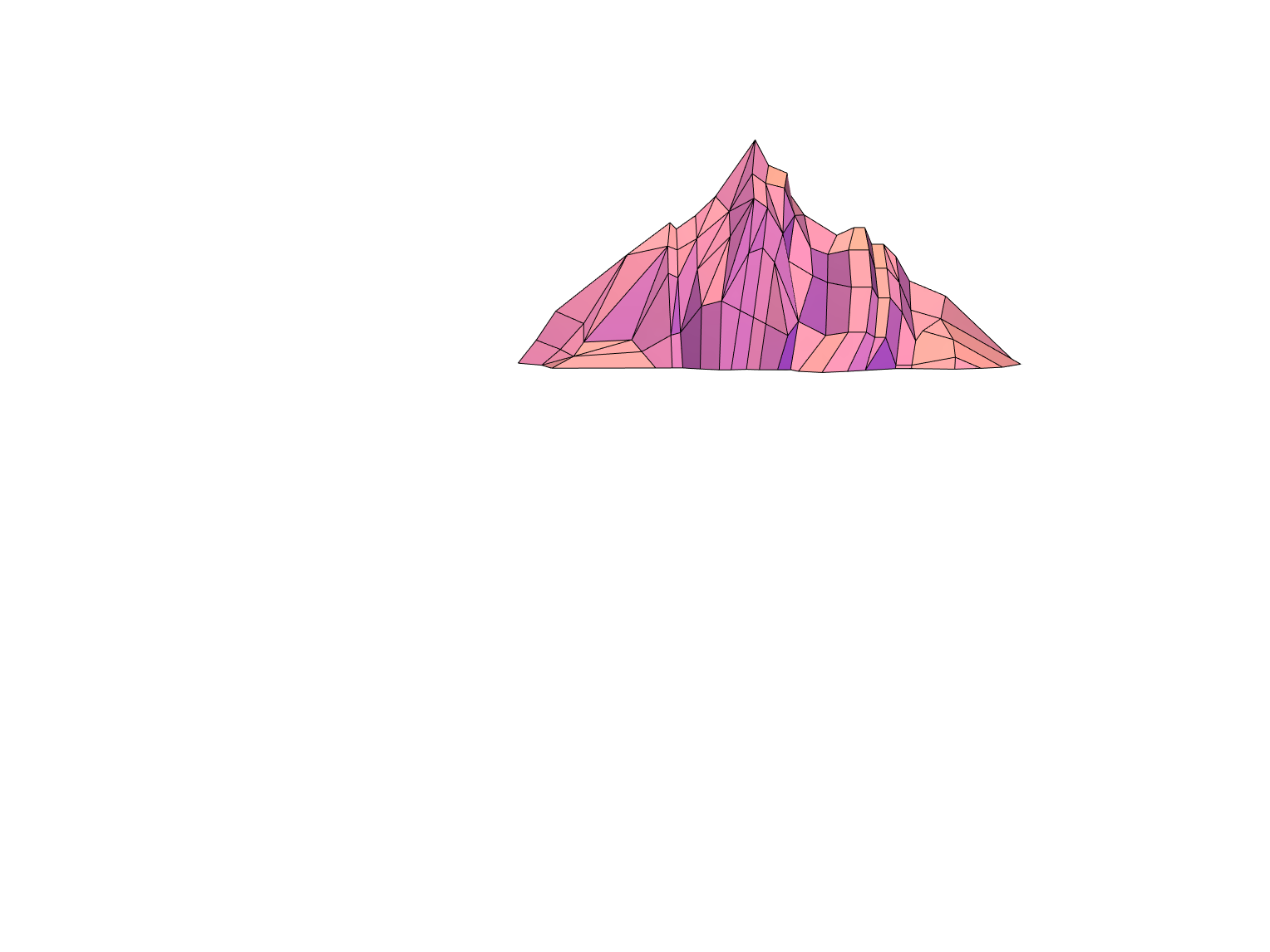 mountain - 3D design by Miko D. Santos Apr 6, 2018