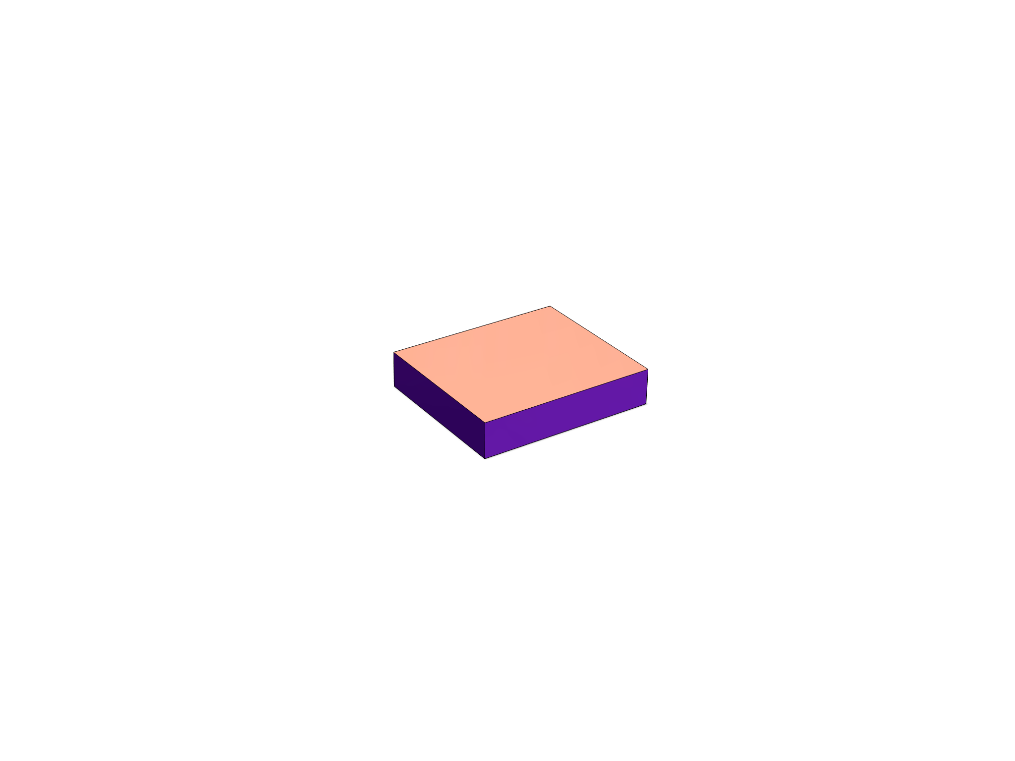 Exciting Box - 3D design by Luke Cottingham Feb 16, 2018