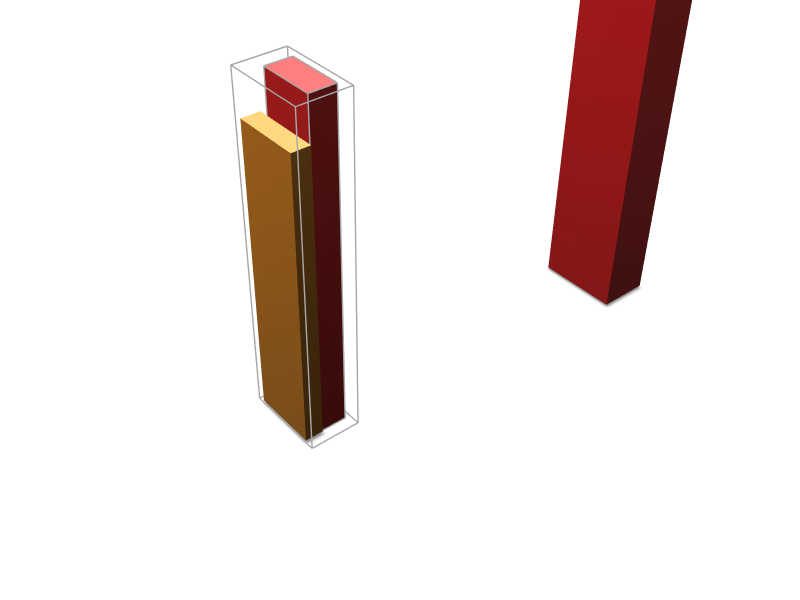 JUUL - 3D design by beaukbrown1 Apr 7, 2018