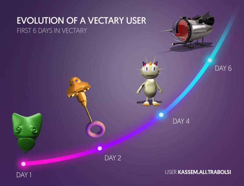 3D modeling for everyone: VECTARY just launched on Chrome